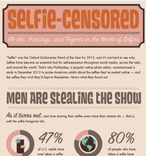 PicMonkey Selfie Infographic